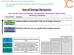 L15F-Use-of-Energy-Resources.pptx