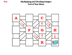 Multiplying and Dividing Integers Activity: End of Year