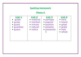 Spelling-homework-1-y4.docx