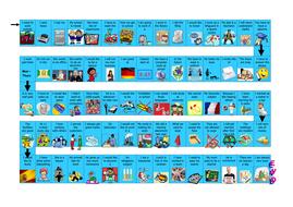 MFL-education-work-board-game-(1).pdf