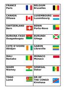 Francophonie---countries-for-teachers.docx