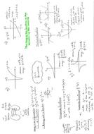 A-level Pure Mathematics - Mind Map bundle