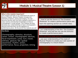 Musical-Theatre---The-Greatest-Showman.ppt