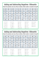 Adding-and-Subtracting-Negatives-Silhouette.pdf