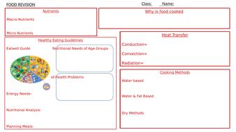 AQA GCSE Food Preparation & Nutrition section 3 lesson 8: Revision