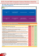 Student-revision-checklist-AS-A-LEVEL-(3).docx