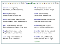 Weather-Poem-Focus-Text-Lucy-Coates.ppt