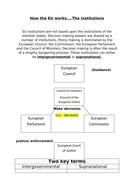 How-the-EU-works.doc