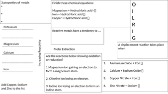 Revision Mat for electrolysis