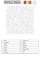Physics P3 particle model differentiated wordsearch with clues and full solution