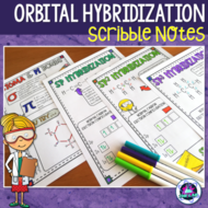 Sigma & Pi Bonds and Orbital Hybridization Scribble Notes