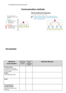 Worksheet-communication-and-structure.docx