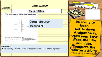 AQA 9-1 GCSE Citizenship Revision: The Legislature and what happens in parliament