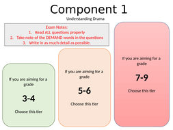 Component 1 ALL SECTIONS differentiated resource pack