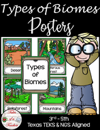 Types of Biomes Posters {Word Wall}