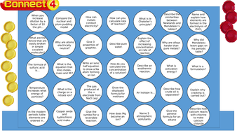 AQA Combined Science Chemistry HT Revision Game