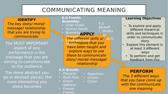 Communicating-Meaning..pptx