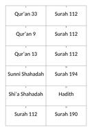 9-1-AQA-GCSE-RE-Islam-Quotation-Flashcards.docx