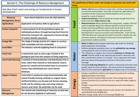 Knowledge-Organiser-Food-Management..pdf