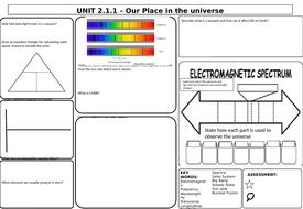 WJEC Double Award Applied Science Unit 2 Revision mats (Complete Unit set)