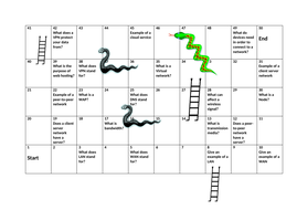 Networks_snakes_and_ladders_1.4.docx