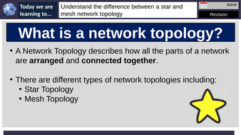 Star & Mesh Network Topologies Revision Session