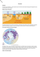 GCSE Geography - permafrost notes and case study