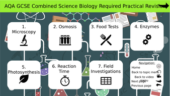AQA-Combined-Science-Biology-Required-Practical-Revision-9-1.pptx