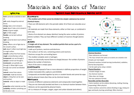 Fact-Sheet---Materials-and-States-of-Matter-Colour.pdf