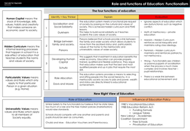 Completed--AS-Education-Summary-Sheets.pdf