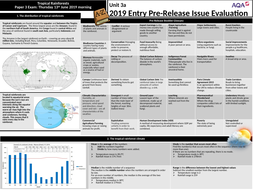 Knowledge-Organiser-TES-3a-Issue-Evaluation-2019-Entry.pptx