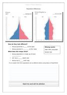 Lesson-3-Handout----Kenya-and-Population.docx