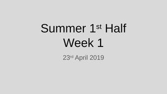 Year 6 - Early Morning Work (Spelling, Grammar, Maths) - Summer 1st Half