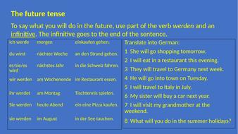 15-Grammar-future-tense.pptx