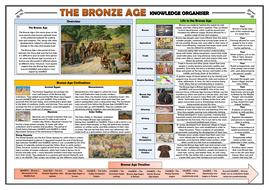 The Bronze Age Knowledge Organiser/ Revision Mat!