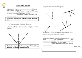 KS3 Revision Pack - Light and Sound, Space, Acids and Alkalis, Fossil Fuels