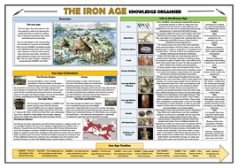 The Iron Age Knowledge Organiser/ Revision Mat!