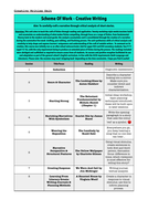 MR-KEY---Creative-Writing-Scheme-Of-Work.pdf