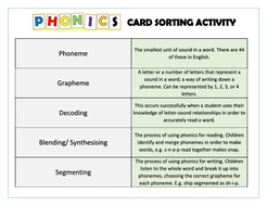 Phonics-Key-Terms-Card-Sorting-Activity.pdf