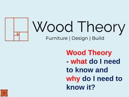 Wood-Theory-TES.pptx