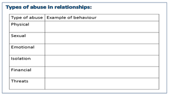 Lesson-2-types-of-abuse.pptx