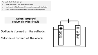 AQA 9-1 Chemistry - Introduction to Electrolysis - Combined Science