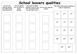 (1)School-leavers-qualities-Ranking-Sheet.docx