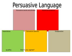 Persuasive writing letter Fairtrade LKS2 Persuasive mat activity - vocabulary lesson