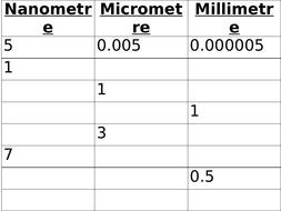 HO-Light-v-Electron-Microscope.pptx