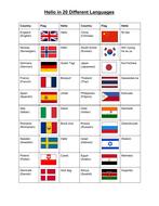 Hello-in-Twenty-Different-Languages-(1).pdf