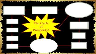 cyle-of-prosperity-student-copy.pptx