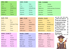 Y7-learning-mat.pdf