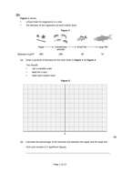 Trophic-Levels-in-an-EcoSystem-Exam-Qs-and-MS.docx
