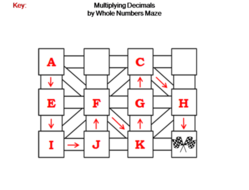 Multiplying Decimals by Whole Numbers Activity: Math Maze